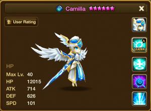 Camilla Stats
