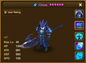 Chow Water Stats