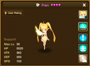 Fran Stats