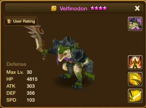 Velfinodon Wind Stats