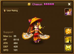 Chasun Stats