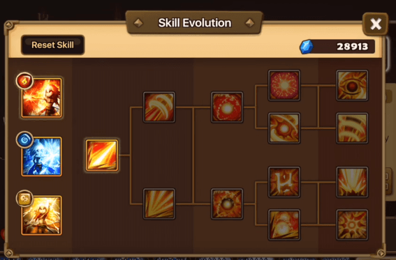 Homunculus Guide for Beginners [Farming Rift Raids