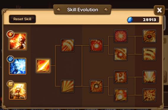 homunculus-skill